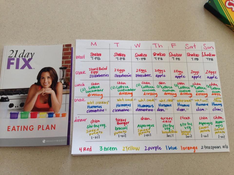 Motivation inspiration fitness healthy 21 day fix meal plan