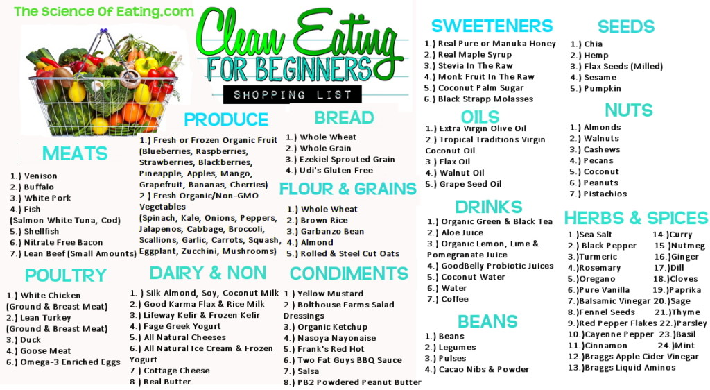 Beachbody, coach, 2014, key to success, motivation, clean eating, health, tips, advice, weight loss, new years resolution, clean eating, eat clean, challenge group, elite beachbody coaches, transformation, reset, detox, results, clean eating, eat clean, eat clean tips