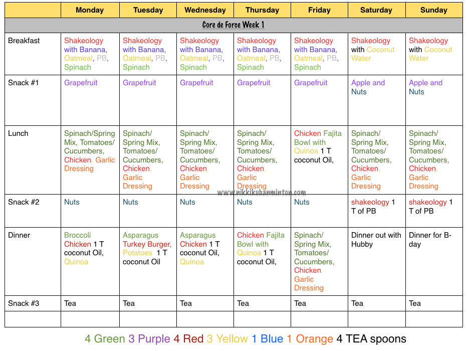 Meal Plan, Core de force nutrition, nutrition